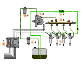 volvo penta wiring diagram images volvo trim wiring diagram series parallel switch wiring diagram on af high rail